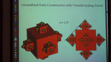 Photo: From Robert Fathauer's talk