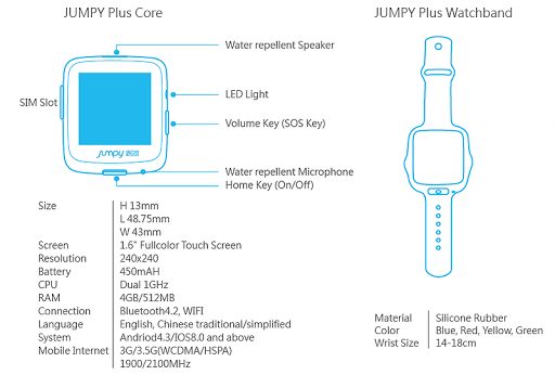 The Jumpy Plus Specs
