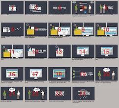 Photo: BOSSVFX | IRIS - #Storyboard Design by: http://bossvfx.com