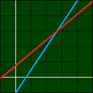 Systems of linear equations APK Cracked Download