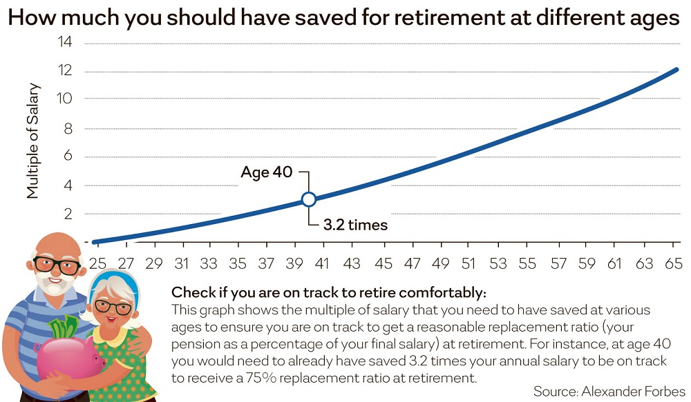 The cost of dipping into savings