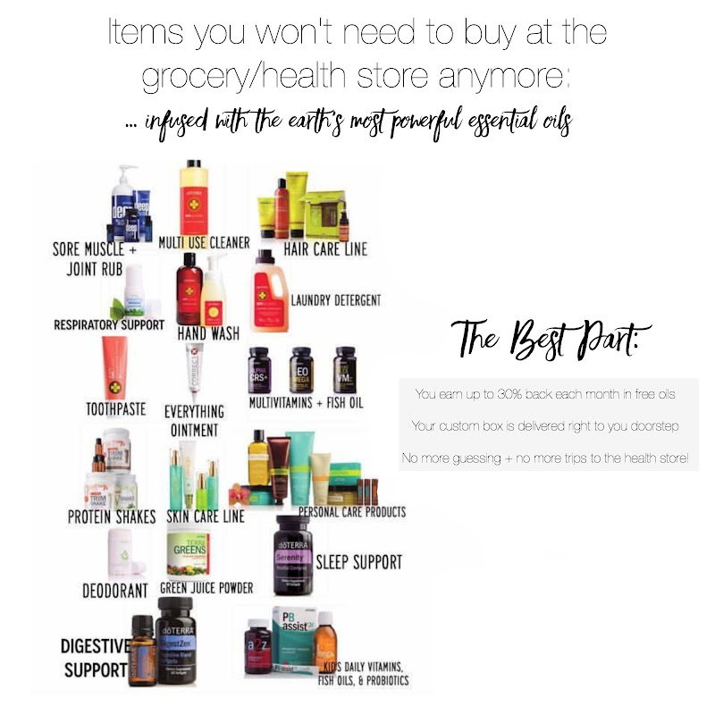 doterra product guide us pdf