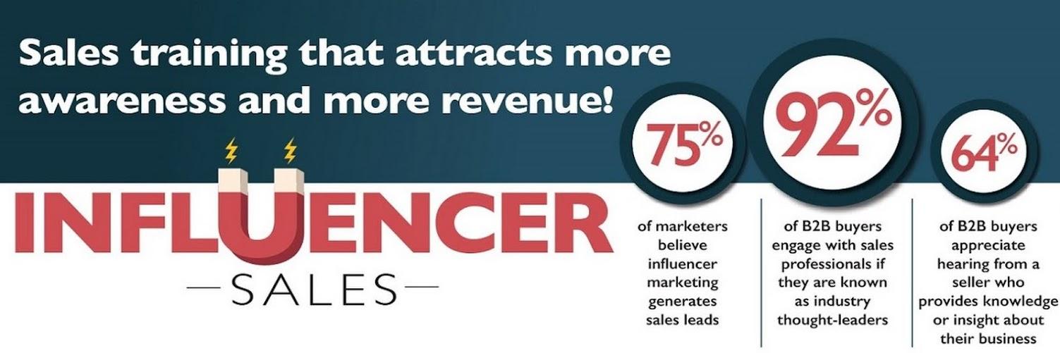 Influencer Sales Web Series - May, 2020