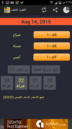 Kuwait Daily Gold Price