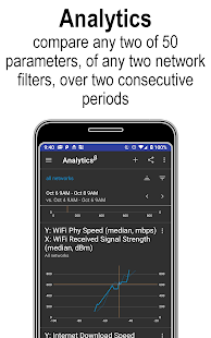 analiti - WiFi Tester & Analyzer Screenshot