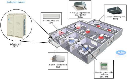 Nhiều máy lạnh trung tâm được nhiều người quan tâm