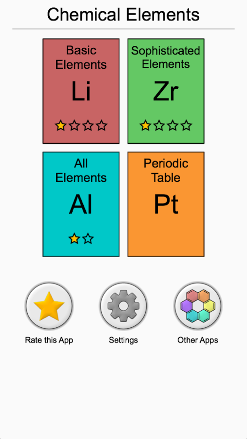 Chemical Elements And Periodic Table Symbols Quiz Android Apps On Google Play