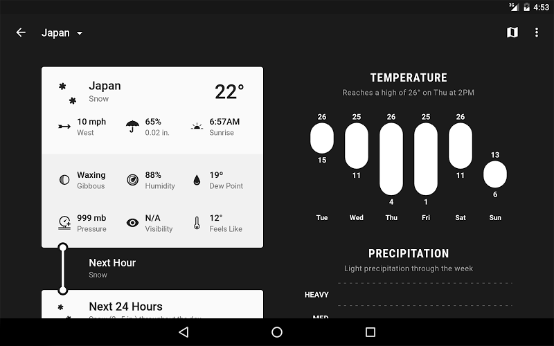 Weather Timeline - Forecast Screenshot 11