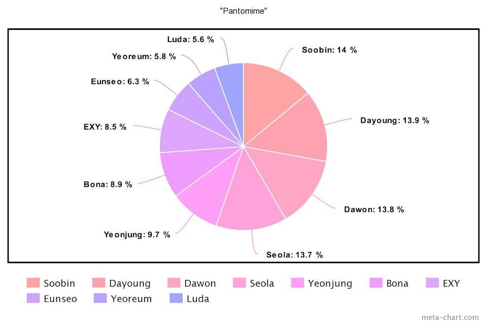 meta-chart - 2021-02-06T185727.835