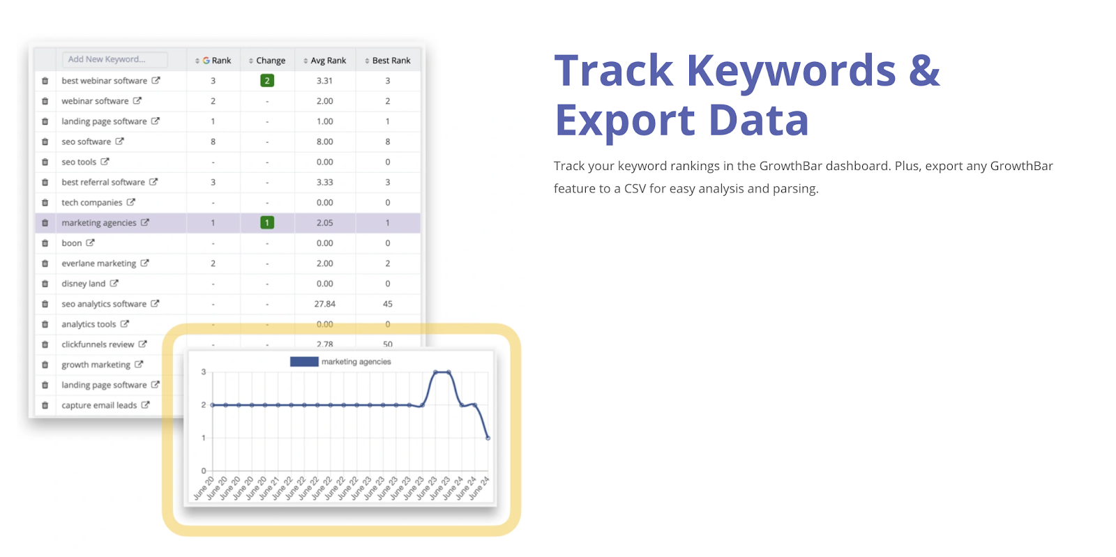 GrowthBar keyword tracking and export data tool