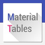 Material Tables Zooper Widget Icon