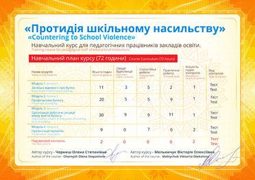 https://fs01.vseosvita.ua/010002vp-296a-372x263.jpg