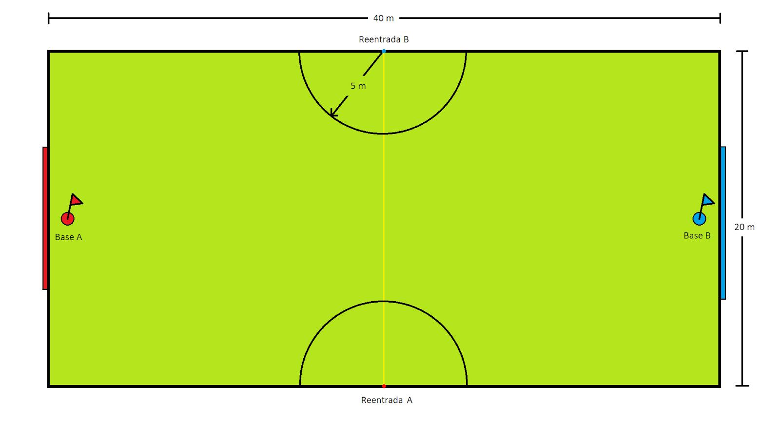 Campo softcombat por equipos.png