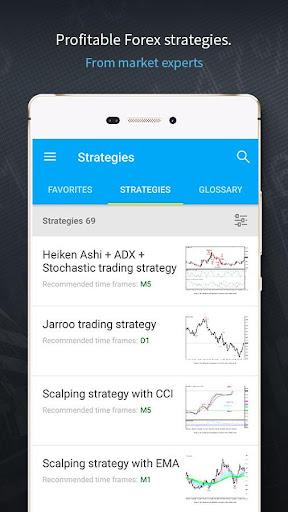 Forex u2013 Trading strategies  Paidproapk.com 3