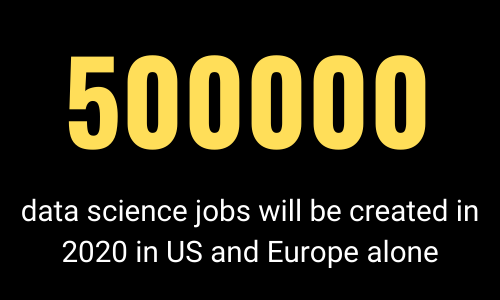 Half of million data science jobs will be created in 2020