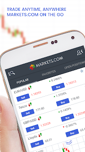 Markets.com Online CFD Trading - náhled