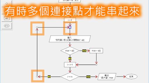 不同的流程間用多個連接點串接