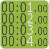1234Stopwatch -MultiStopwatch-