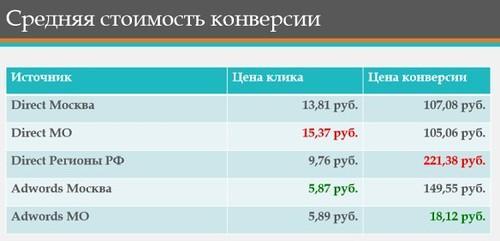 https://img-fotki.yandex.ru/get/4429/127573056.7c/0_11004a_141f022c_L.jpg
