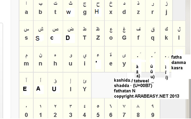 ARABEASY Keyboard type Arabic in English IME
