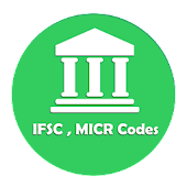 Bank IFSC Code, Branch Address