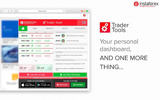 InstaForex Trader Tools
