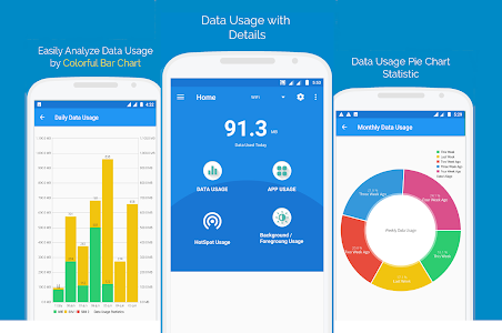 App Data Usage Reloaded