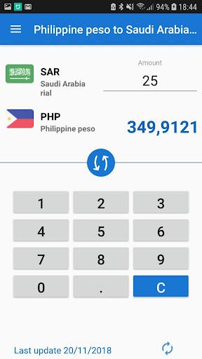 Saudi Riyal Exchange Rate In Philippine Peso