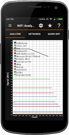 IP Tools: WiFi Analyzer 8.5 screenshots 4