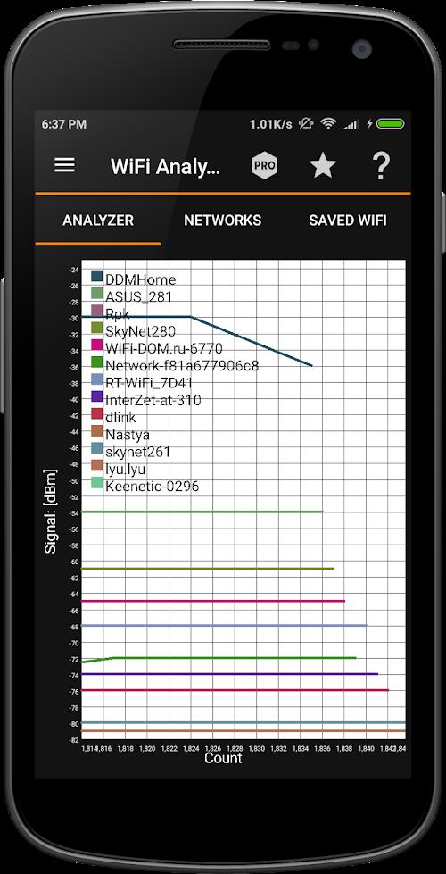 Screenshot 4 IP Tools: WiFi Analyzer 8.4.3 APK PAID
