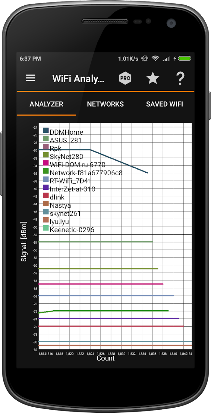 IP Tools: WiFi Analyzer v8 8 For Android APK Download - DLoadAPK