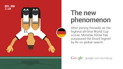 Photo: No wonder he's jumping for joy. #GoogleTrends #WorldCup