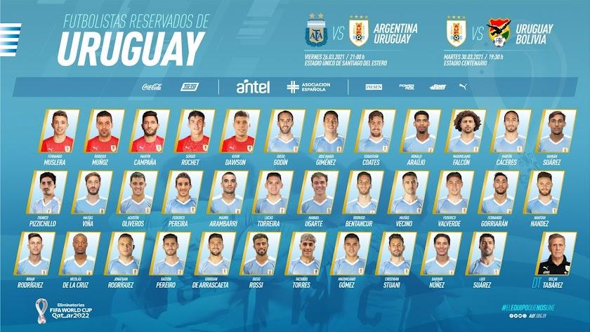 La prelista de Uruguay.