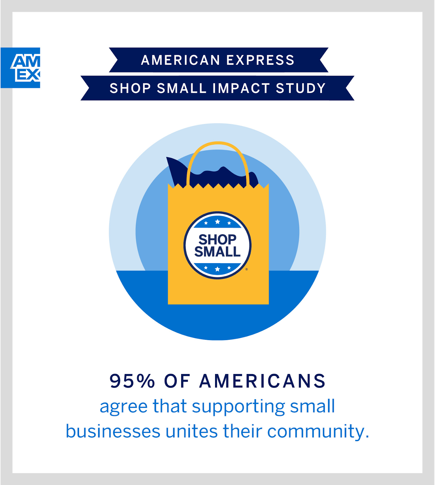 Online Brand Promotion by American Express | VDO.AI