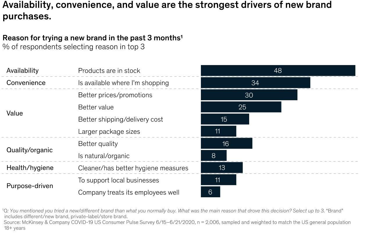 Amazon Prime Day Buying Behaviors