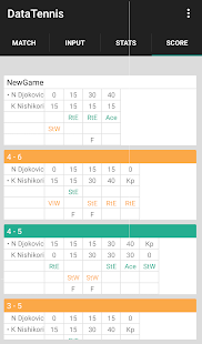 Data Tennis for keeping scores- screenshot thumbnail