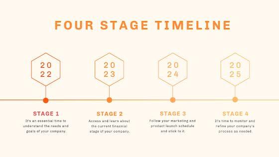 Four Stage Timeline - Presentation Template