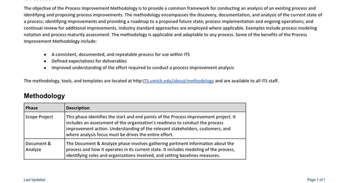 process improvement methodology quick reference google docs - Process Documentation Methodology