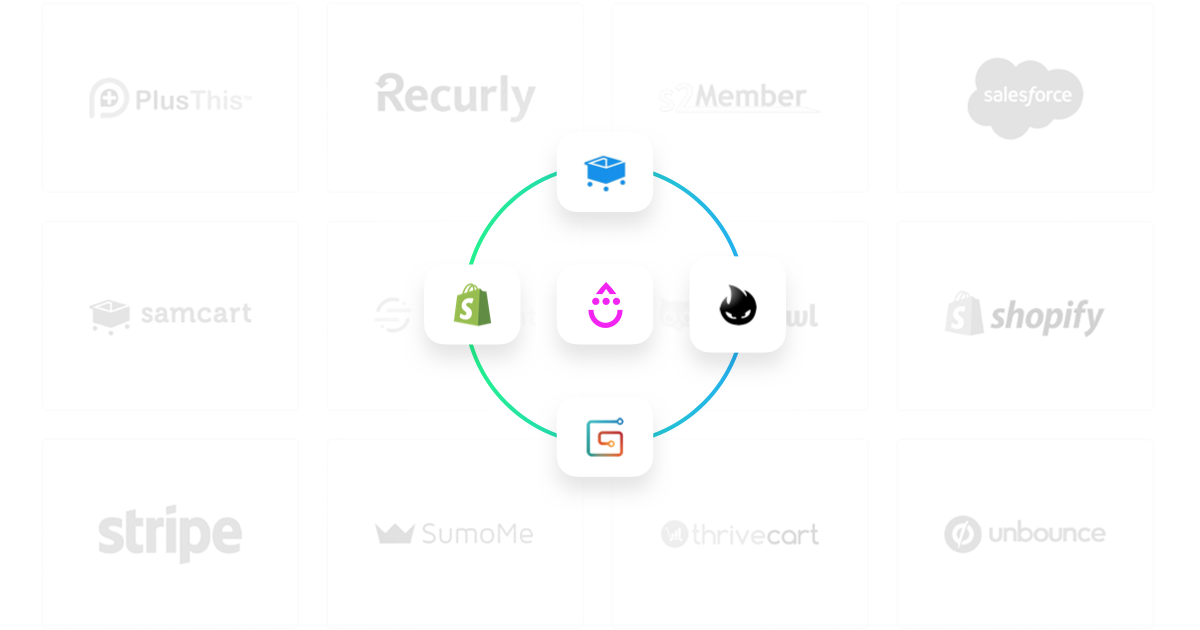 Drip Integrations include Facebook, Shopify and More