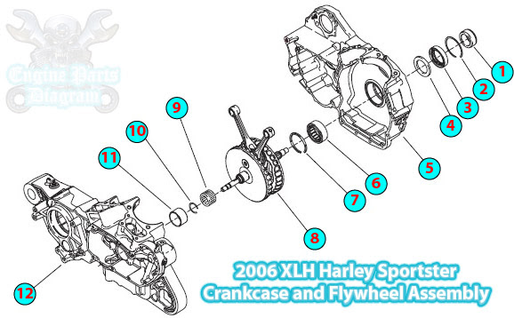 2006 Harley-Davidson Sportster Crankcase and Flywheel Parts Assembly