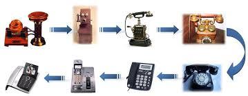 Telefono 2.jpg