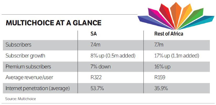 Pay-TV vs streaming: MultiChoice fends off rivals