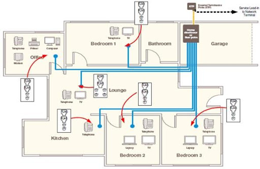 download house wiring electrical diagram free for android