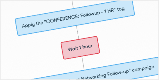 Drip Workflow - Mobile Networking