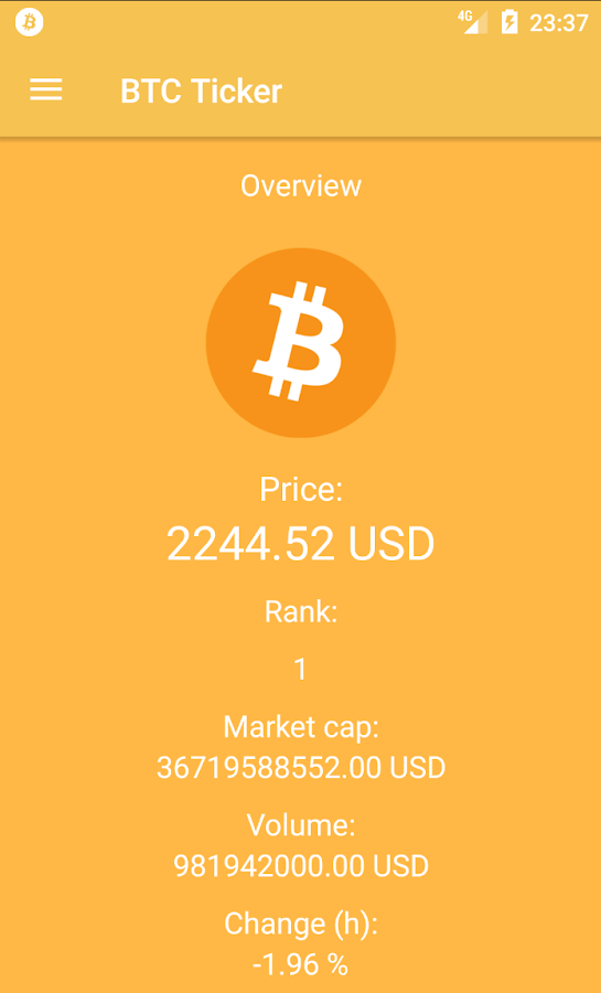 BTC Ticker- screenshot