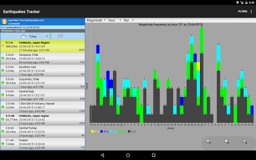 Earthquakes Tracker  screenshots 8
