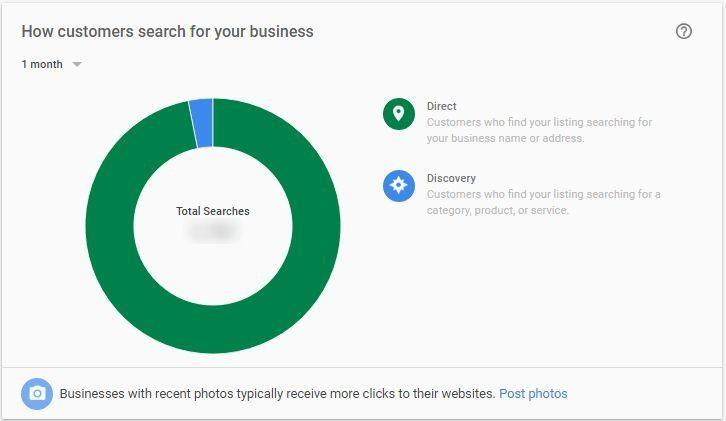 how customer search for your business google my business image