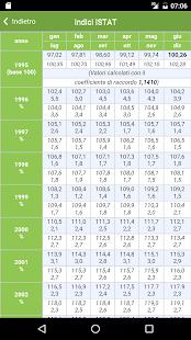 Tabelle Pratiche - náhled