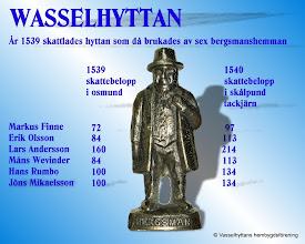 Photo: Wasselhyttans hyttruin