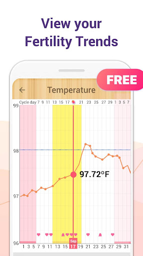 Period Tracker - Period Calendar Ovulation Tracker 1.648.188 screenshots 7
